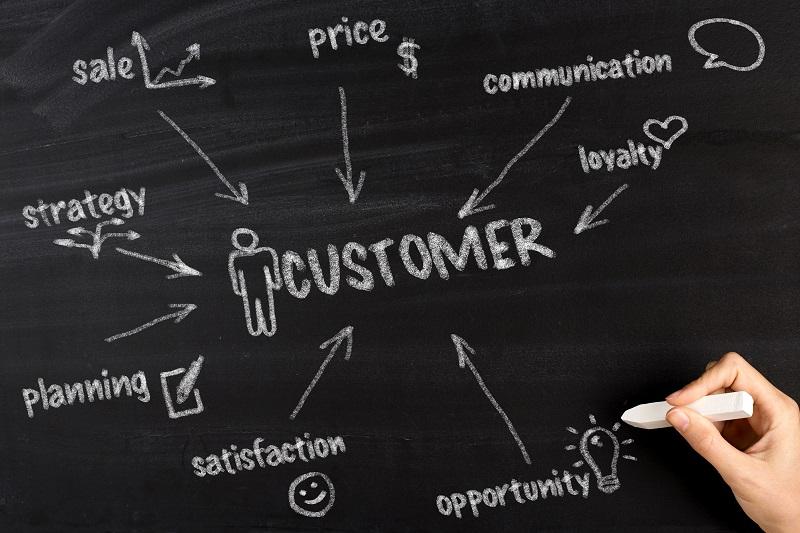 売れる広告戦略から学ぶ